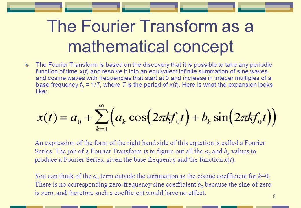 The Fourier Transform as a mathematical concept