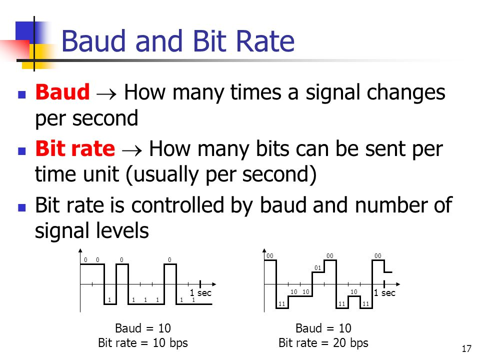 Baud and Bit Rate Baud  How many times a signal changes per second