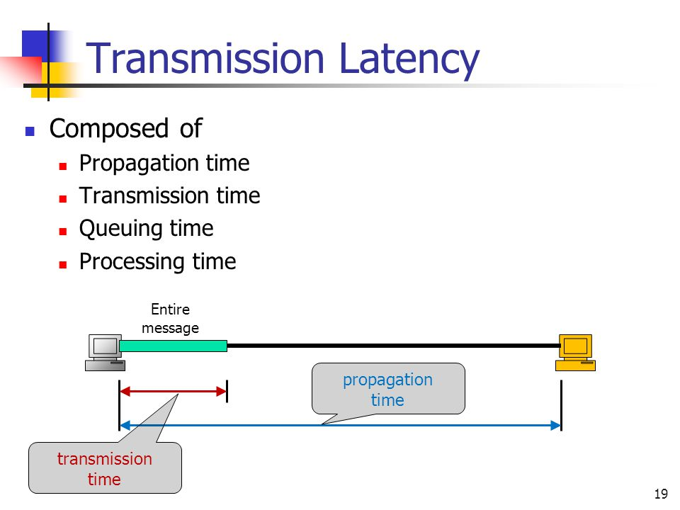 Transmission Latency Composed of Propagation time Transmission time