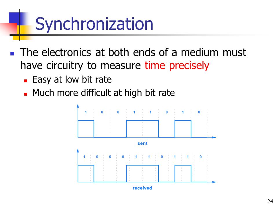 Synchronization The electronics at both ends of a medium must have circuitry to measure time precisely.