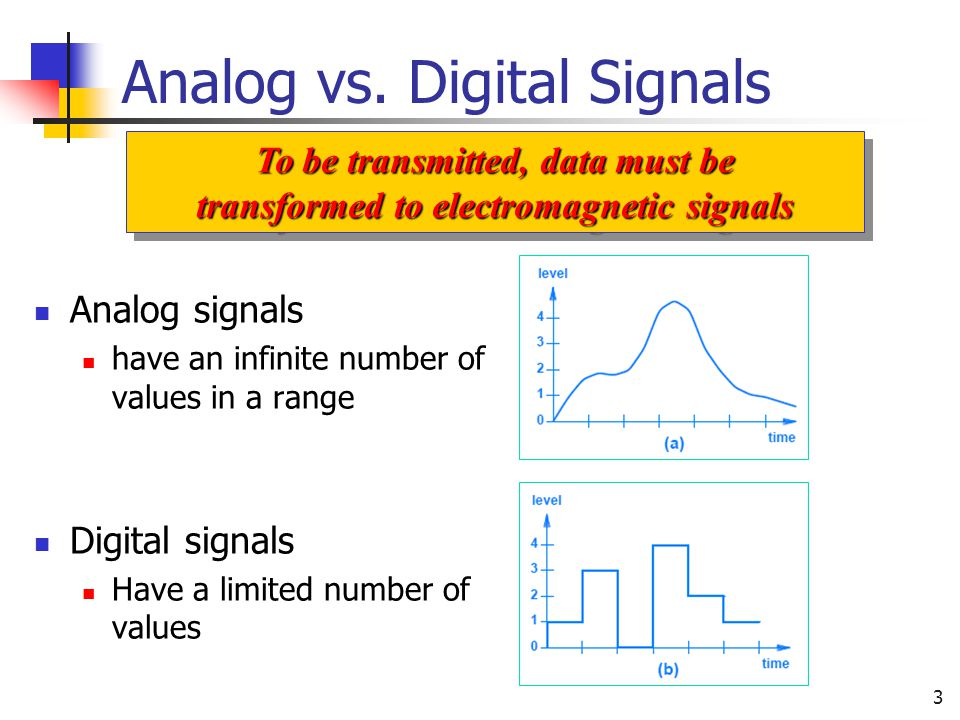 Analog vs. Digital Signals