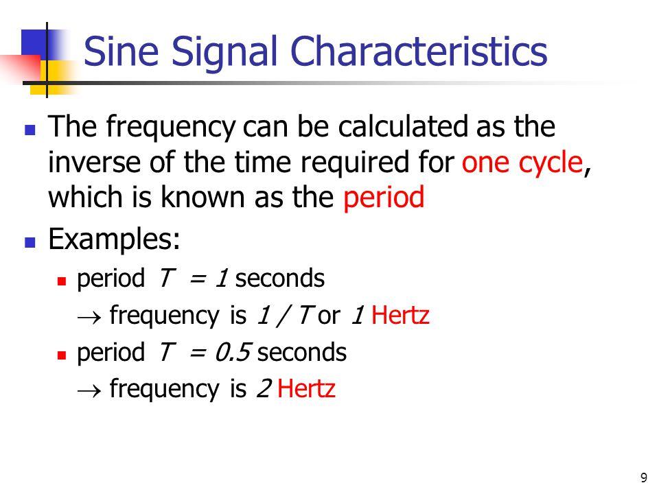 Sine Signal Characteristics