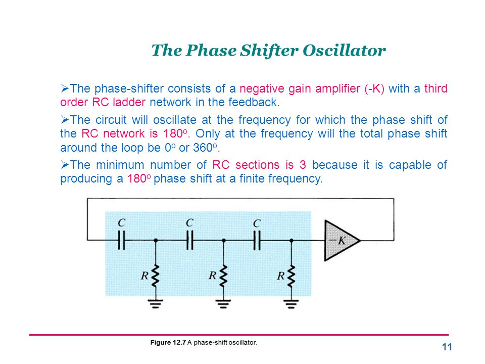 The Phase Shifter Oscillator