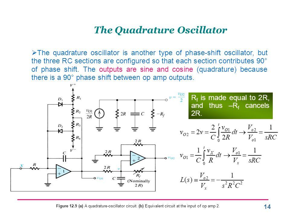 The Quadrature Oscillator