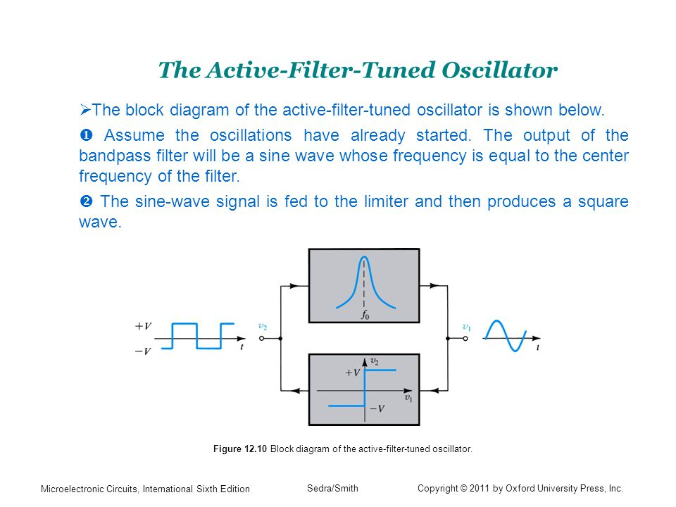 The Active-Filter-Tuned Oscillator