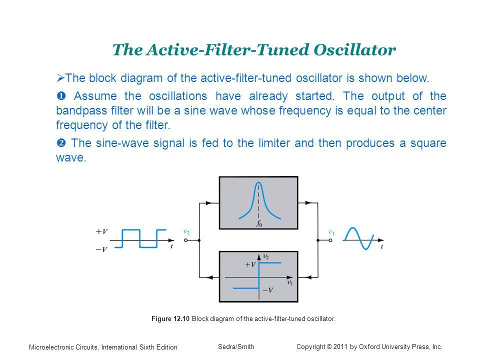 The Active-Filter-Tuned Oscillator