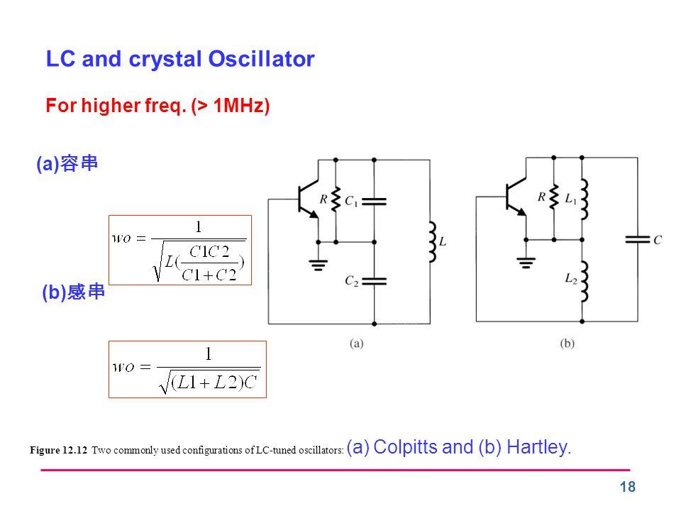 LC and crystal Oscillator