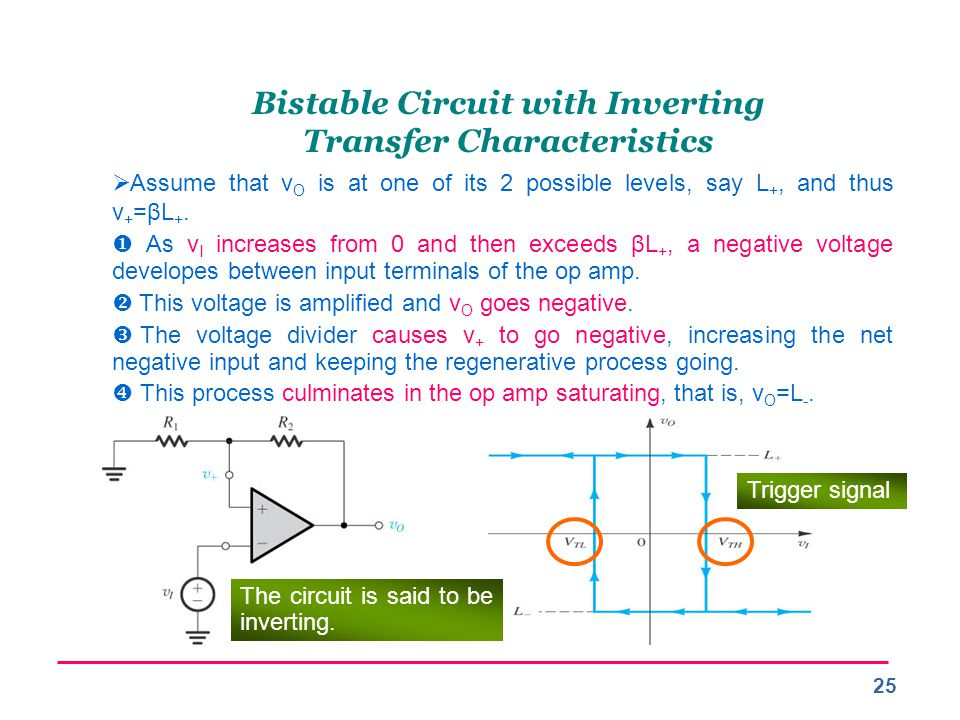 Bistable Circuit with Inverting Transfer Characteristics
