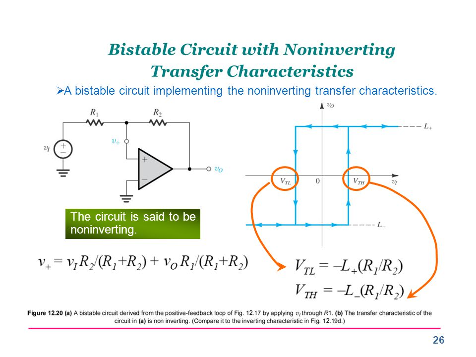 Bistable Circuit with Noninverting Transfer Characteristics