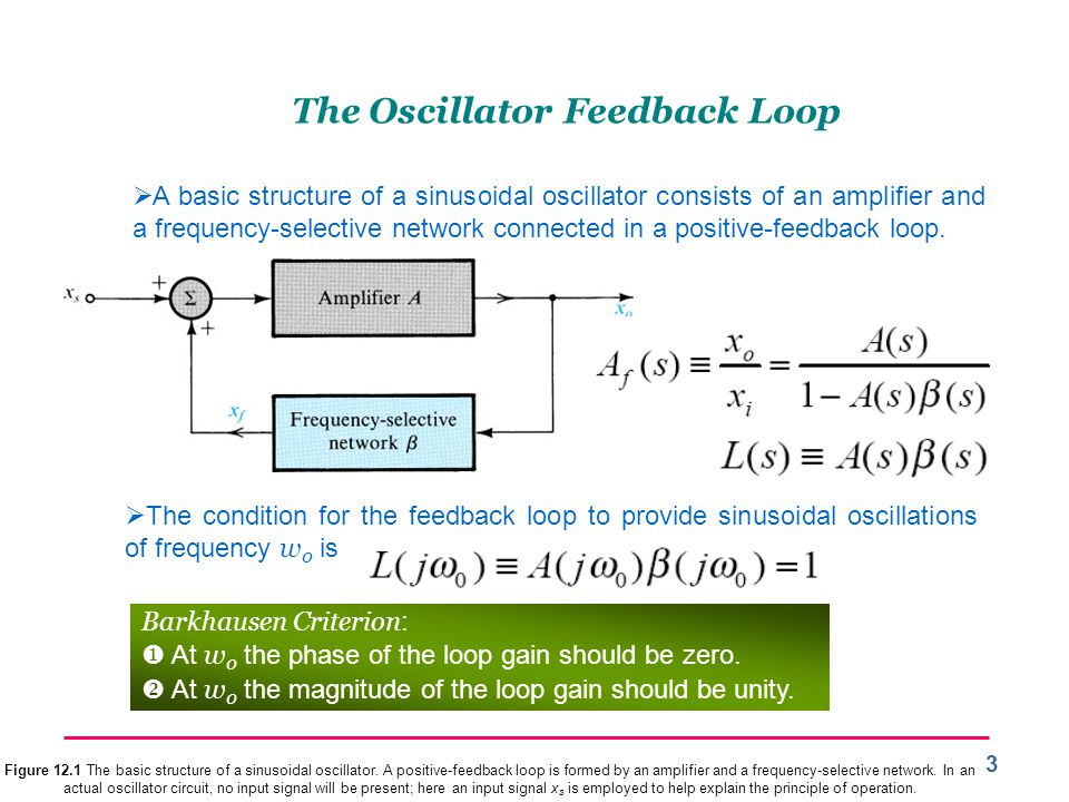 The Oscillator Feedback Loop