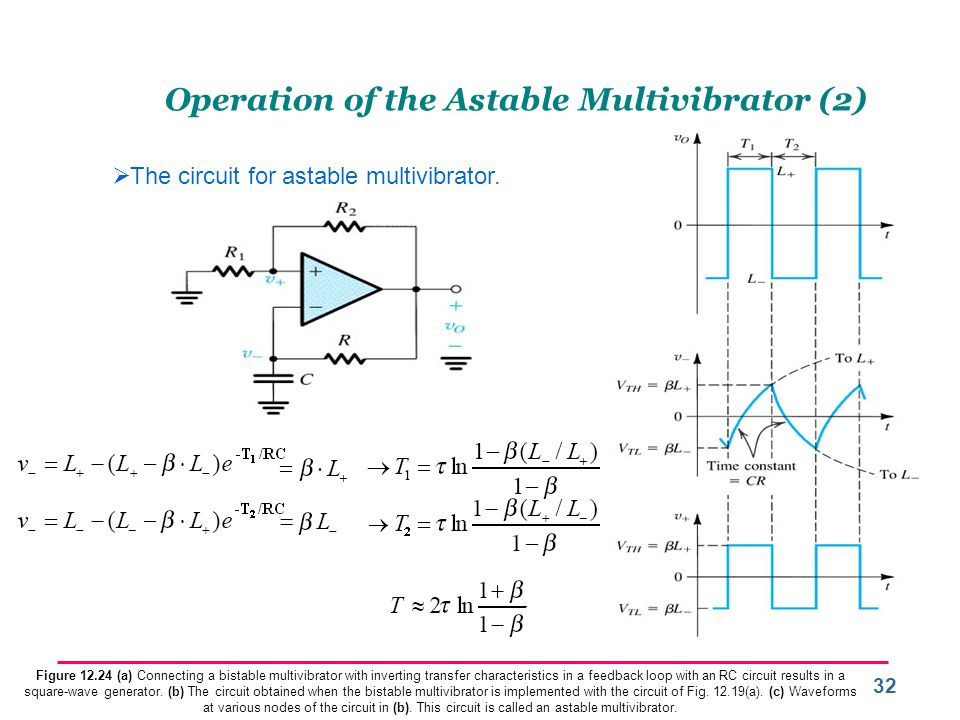 Operation of the Astable Multivibrator (2)