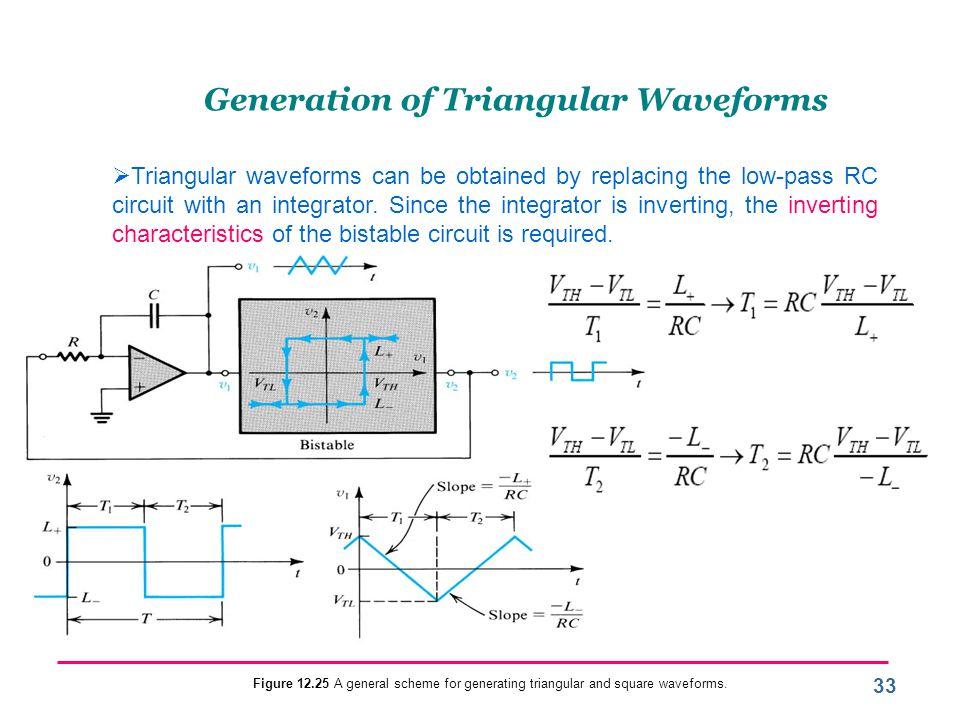 Generation of Triangular Waveforms