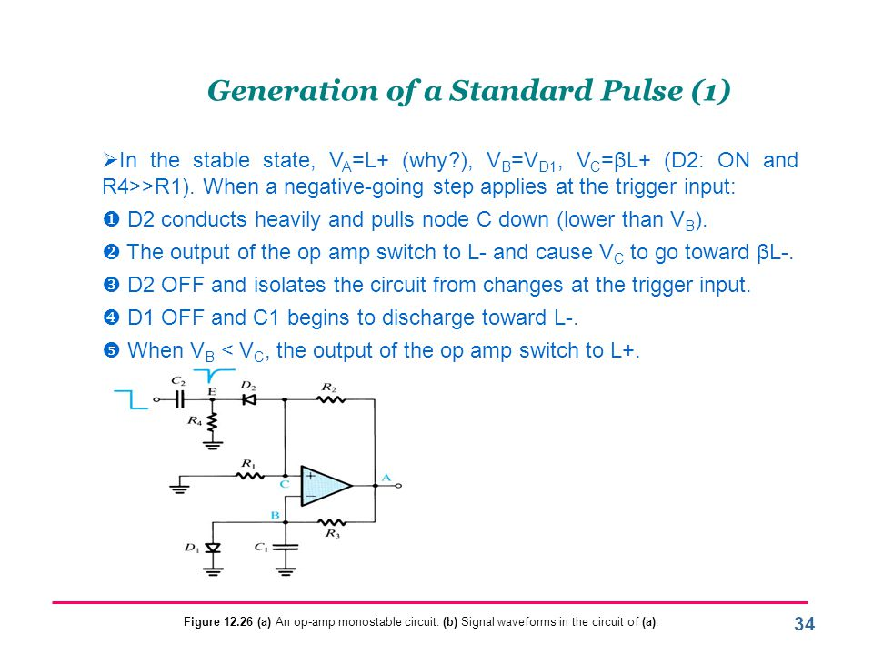 Generation of a Standard Pulse (1)