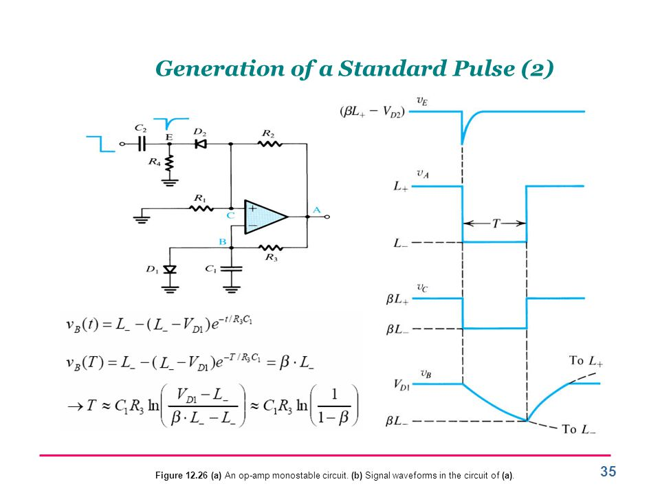 Generation of a Standard Pulse (2)