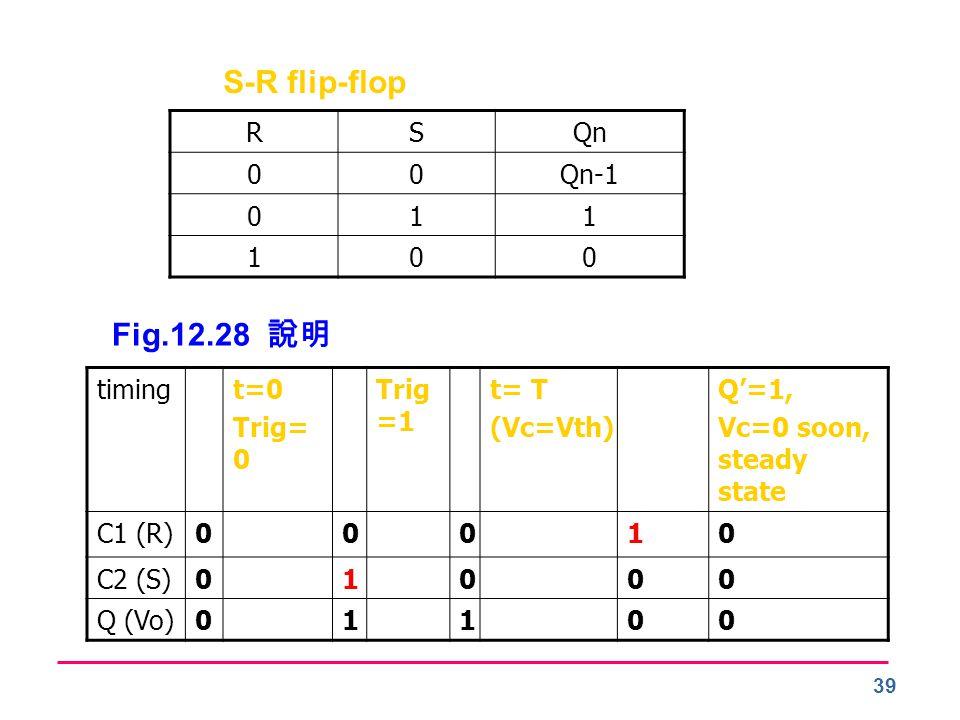 S-R flip-flop Fig.12.28 說明 R S Qn Qn-1 1 timing t=0 Trig=0 Trig=1 t= T