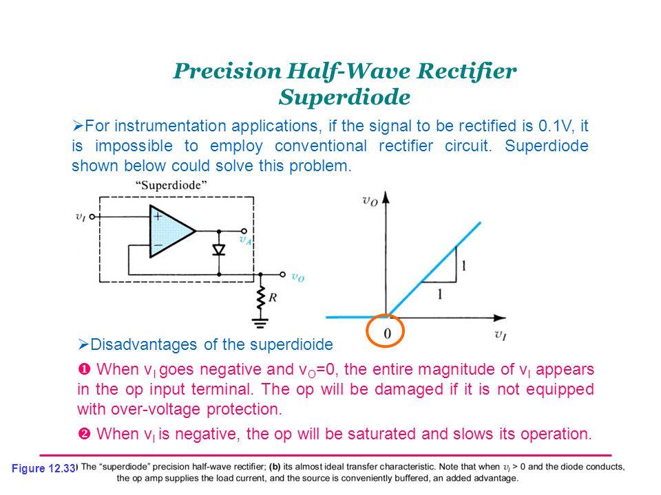 Precision Half-Wave Rectifier Superdiode