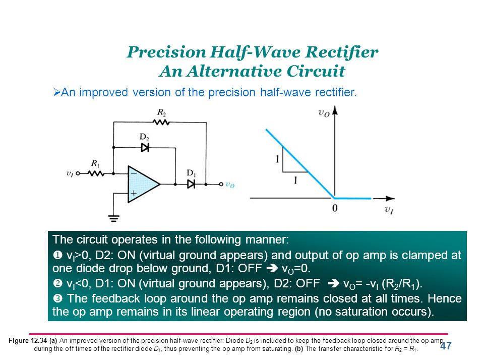 Precision Half-Wave Rectifier An Alternative Circuit