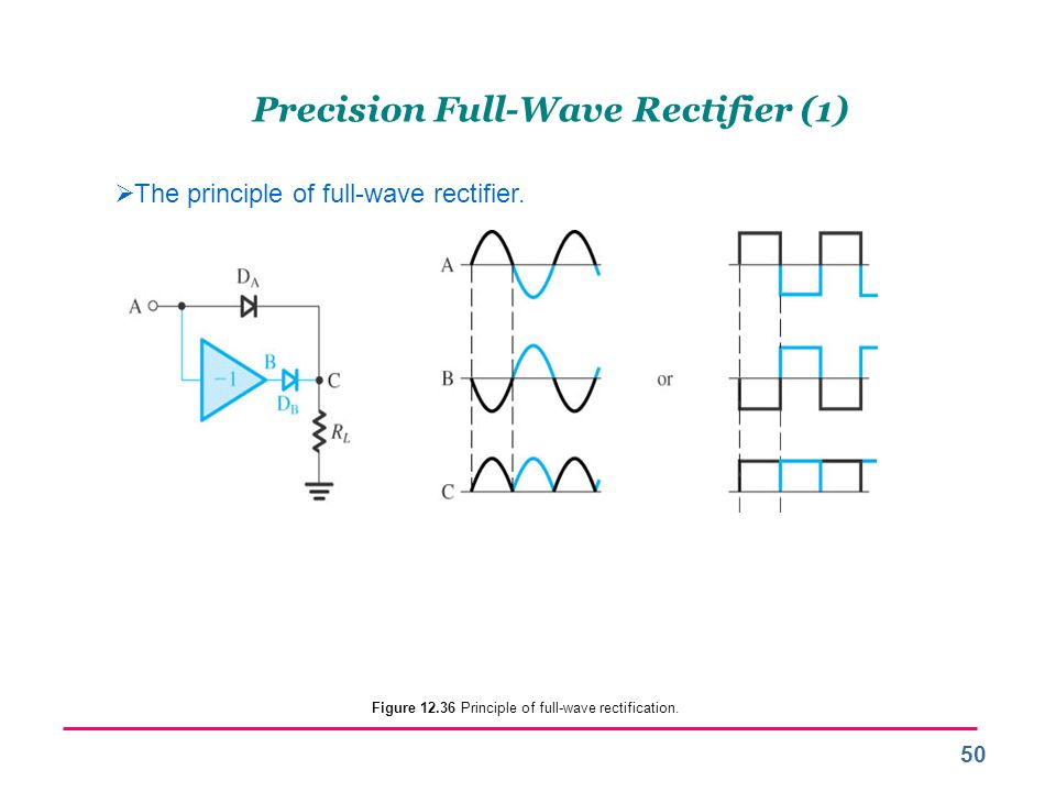 Precision Full-Wave Rectifier (1)