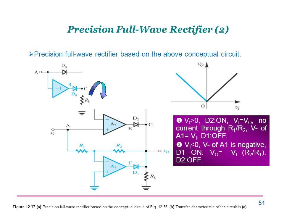 Precision Full-Wave Rectifier (2)