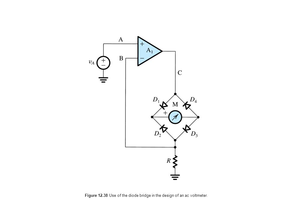 Figure 12.38 Use of the diode bridge in the design of an ac voltmeter.