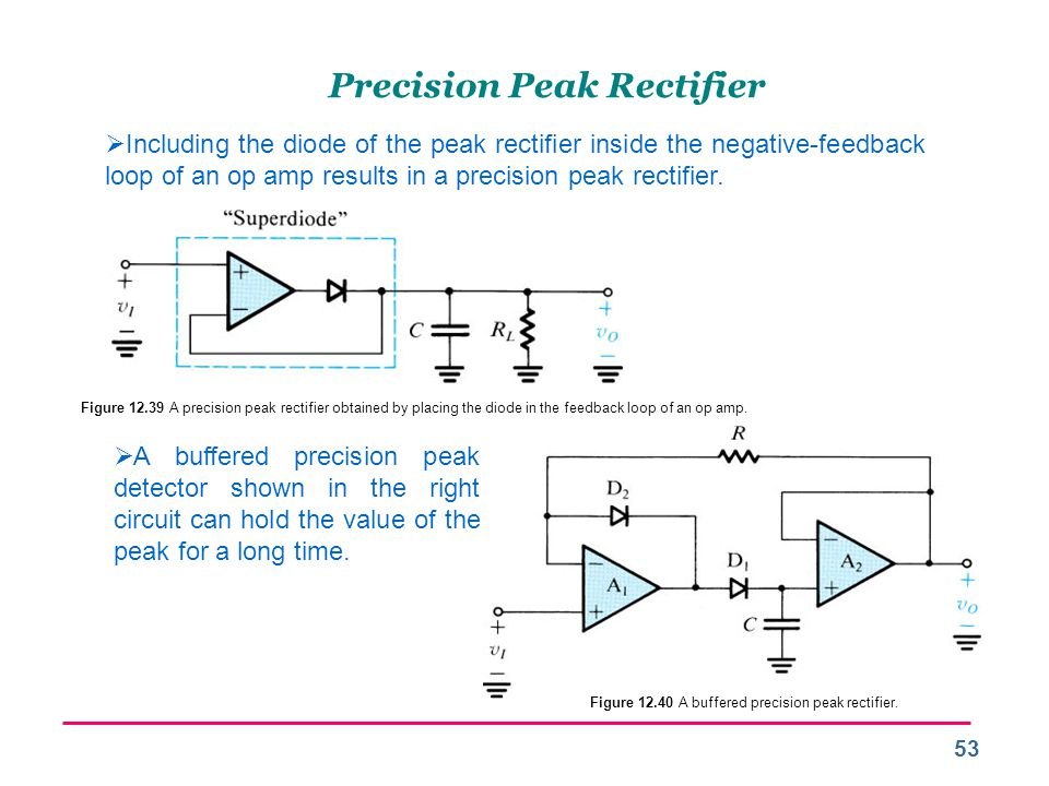 Precision Peak Rectifier