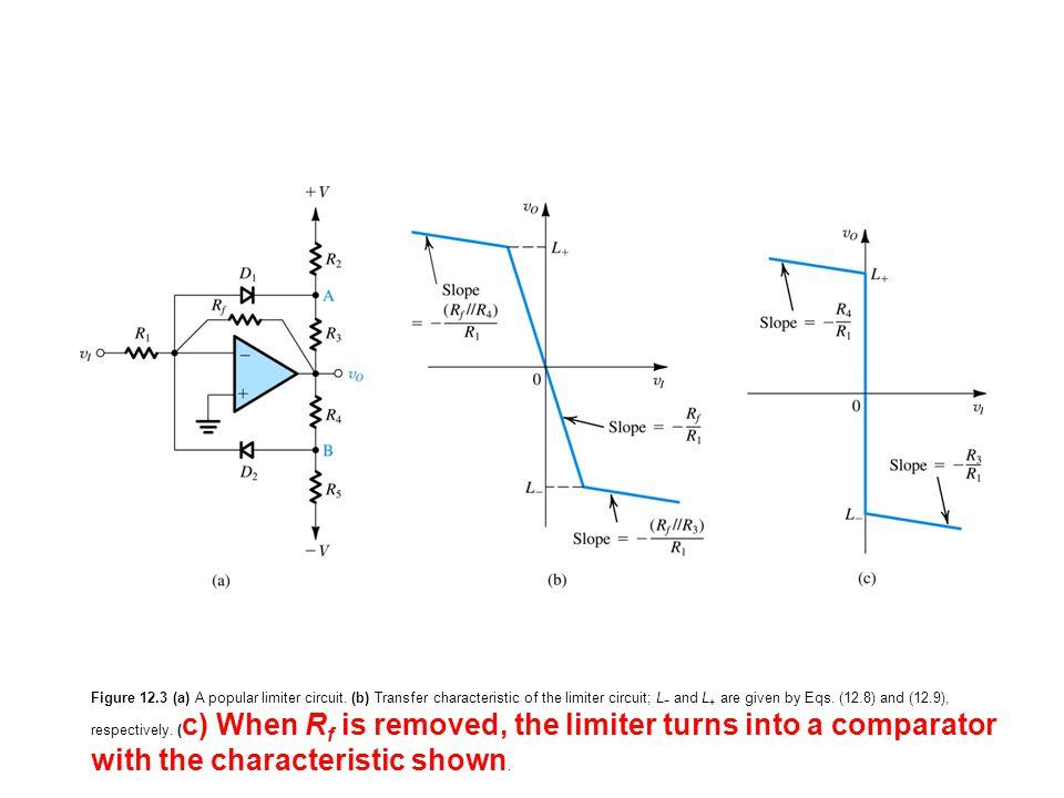 Figure 12. 3 (a) A popular limiter circuit