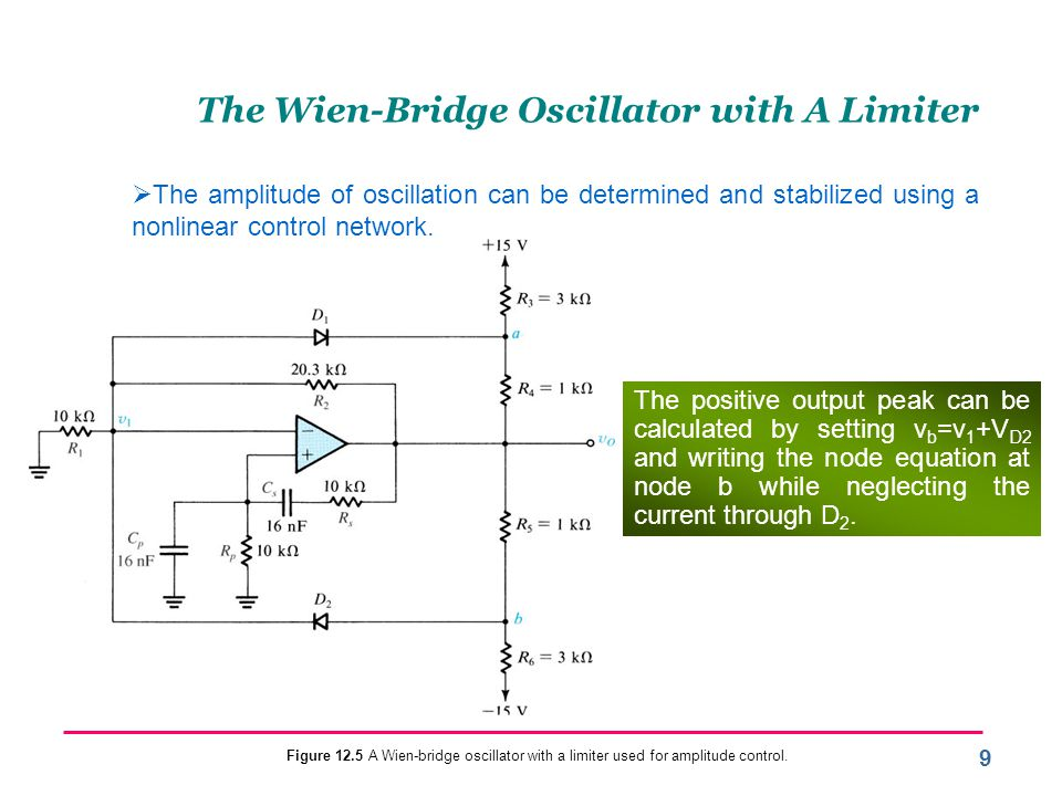 The Wien-Bridge Oscillator with A Limiter