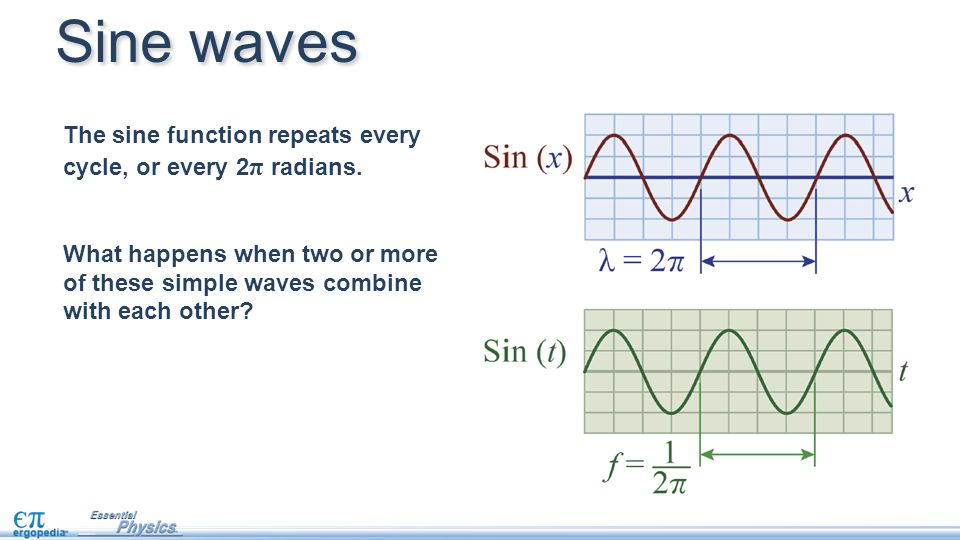 Sine waves The sine function repeats every cycle, or every 2π radians.