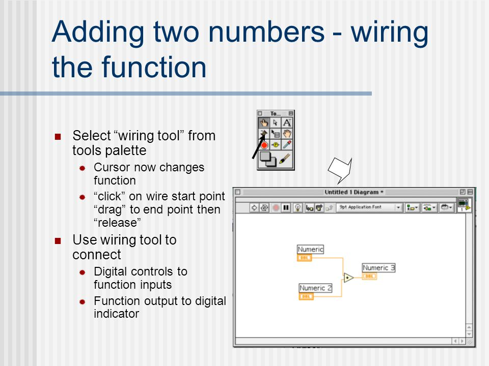 Adding two numbers - wiring the function