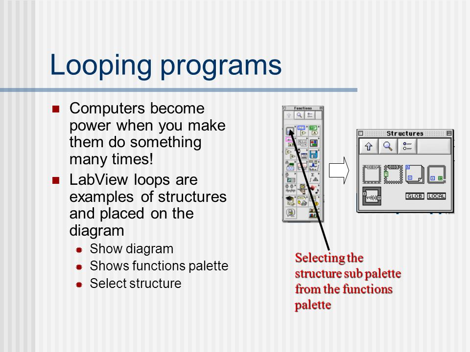 Looping programs Computers become power when you make them do something many times!