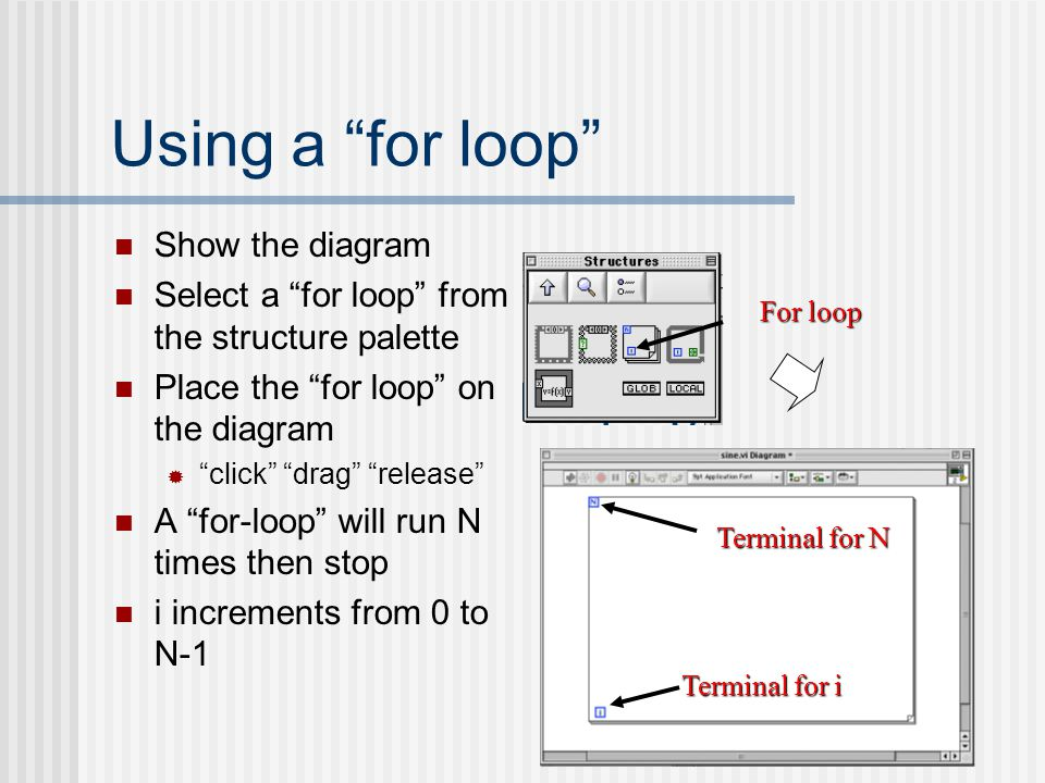 Using a for loop Show the diagram