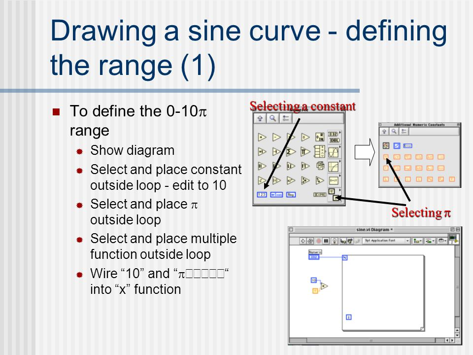Drawing a sine curve - defining the range (1)