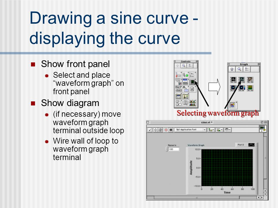Drawing a sine curve - displaying the curve