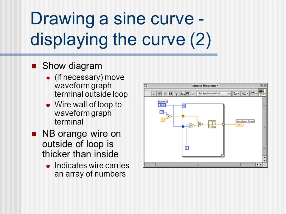 Drawing a sine curve - displaying the curve (2)