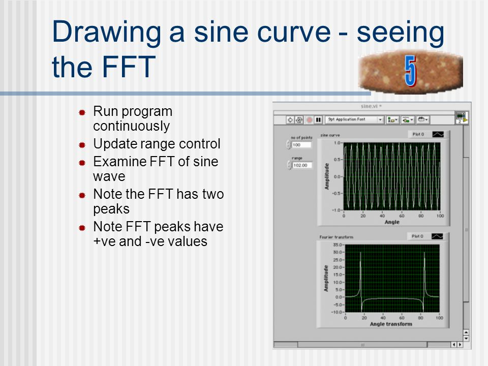 Drawing a sine curve - seeing the FFT