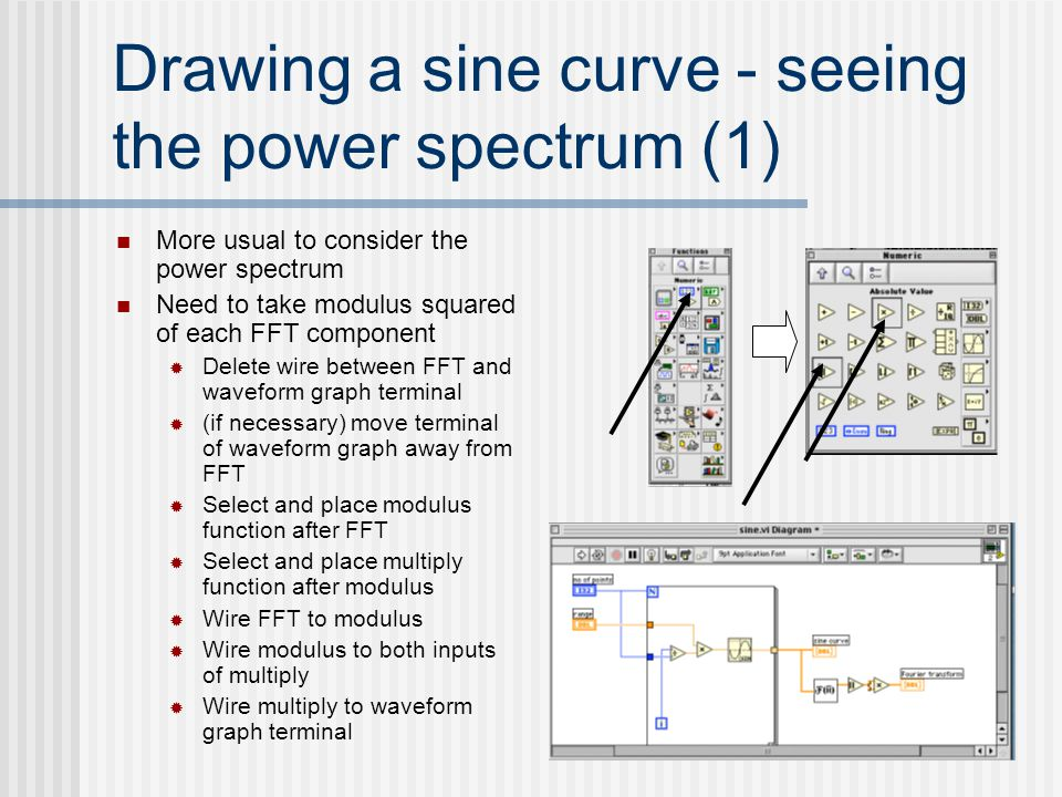 Drawing a sine curve - seeing the power spectrum (1)