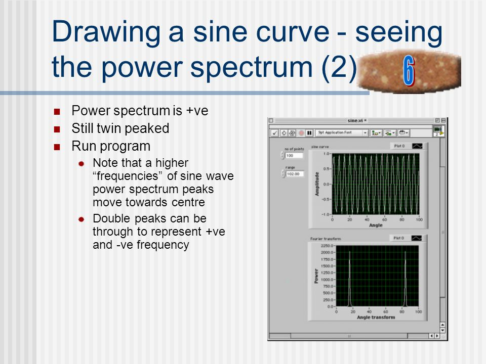 Drawing a sine curve - seeing the power spectrum (2)