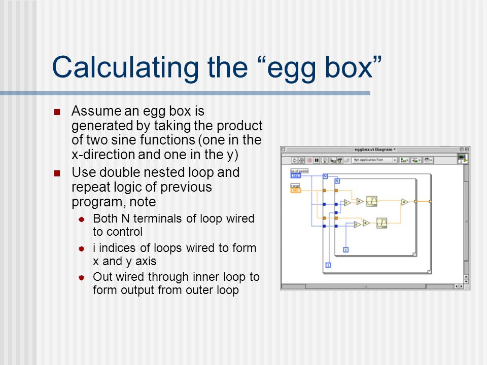 Calculating the egg box