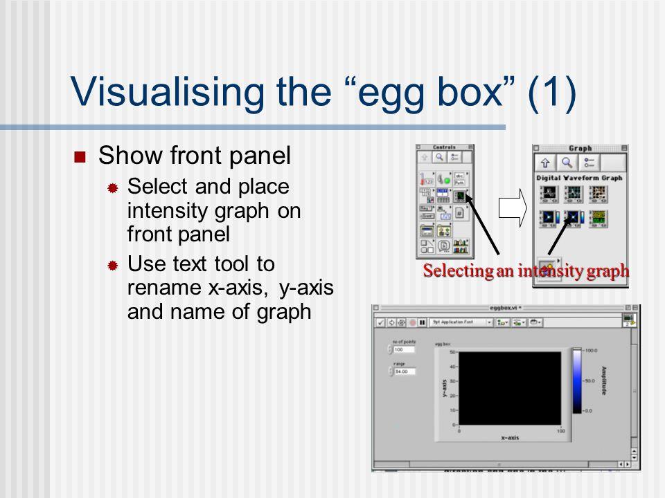 Visualising the egg box (1)