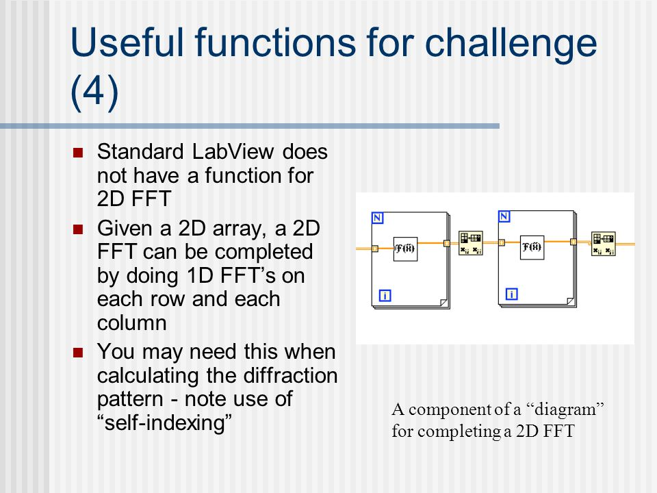 Useful functions for challenge (4)