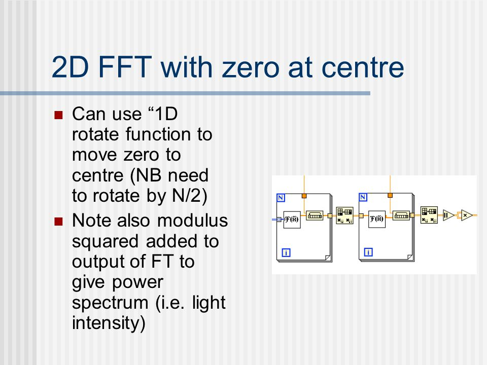 2D FFT with zero at centre