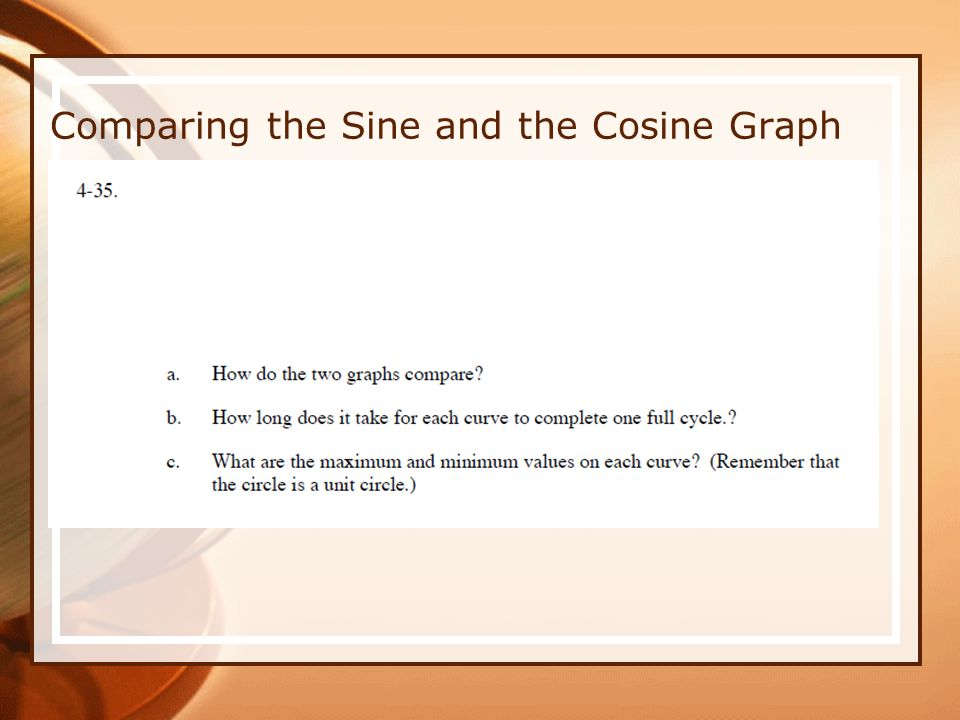 Comparing the Sine and the Cosine Graph