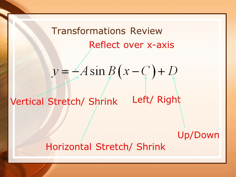Transformations Review