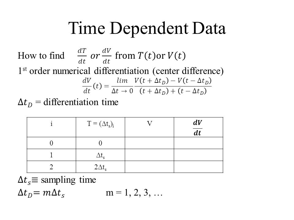 Time Dependent Data How to find 𝑑𝑇 𝑑𝑡 𝑜𝑟 𝑑𝑉 𝑑𝑡 from 𝑇 𝑡 or 𝑉 𝑡