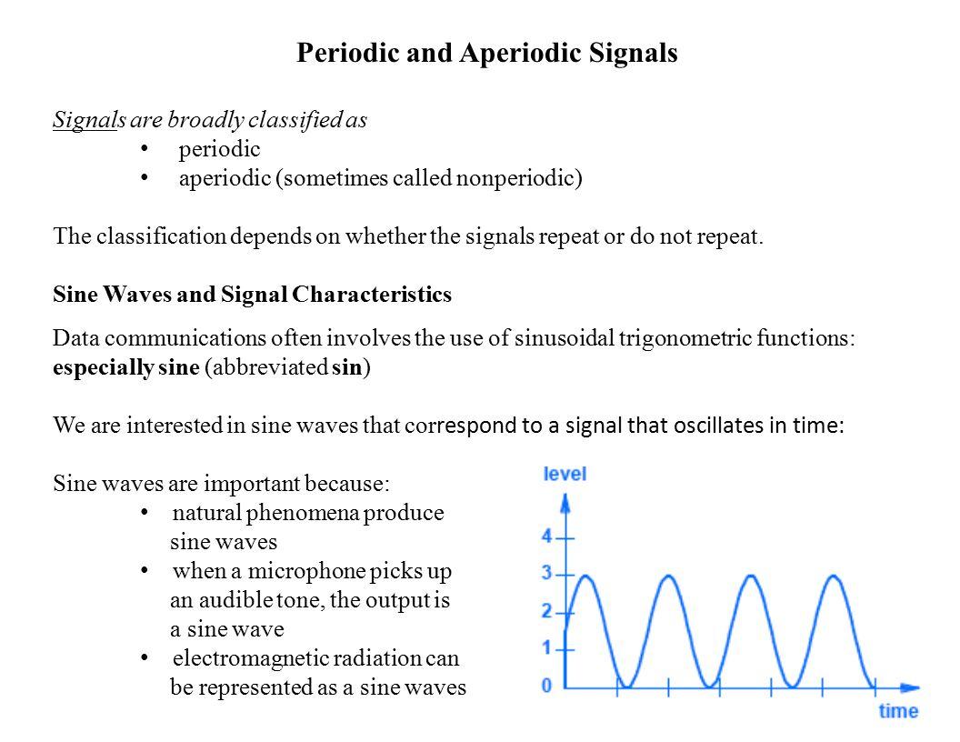 Periodic and Aperiodic Signals