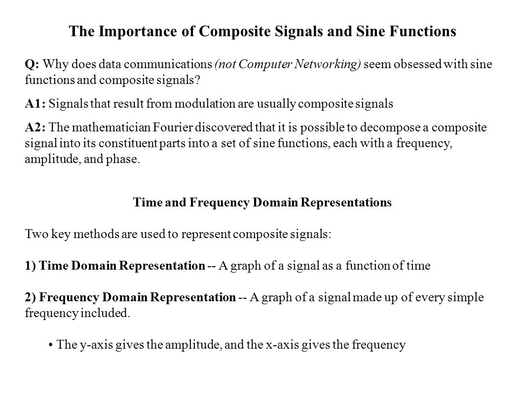 The Importance of Composite Signals and Sine Functions