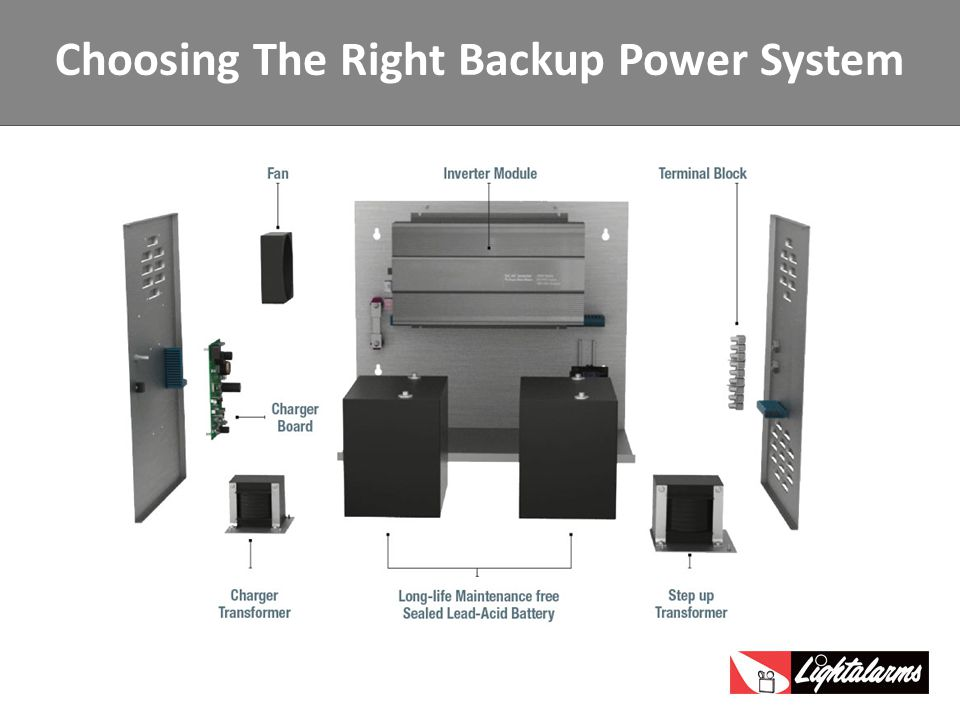 Choosing The Right Backup Power System
