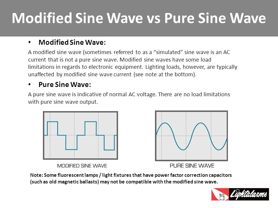 Modified Sine Wave vs Pure Sine Wave