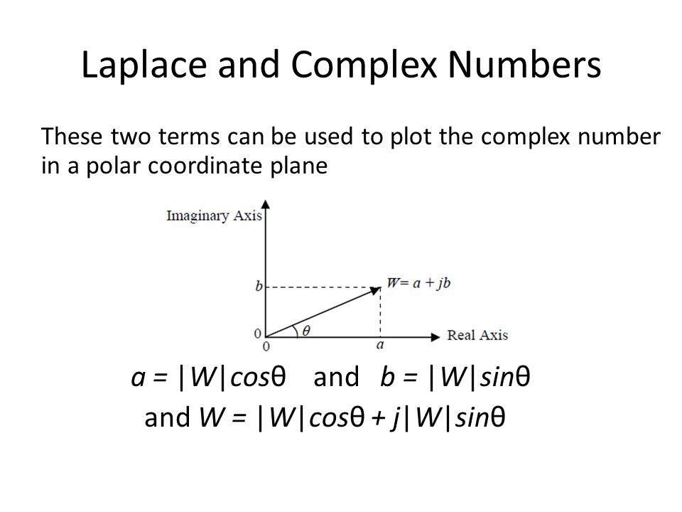 Laplace and Complex Numbers