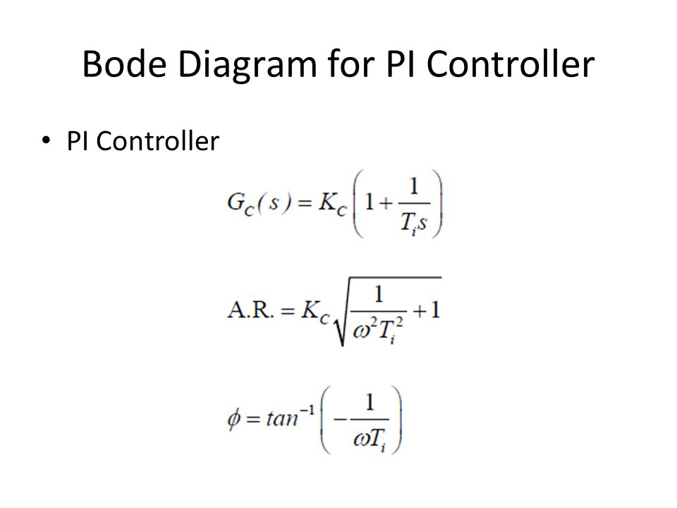 Bode Diagram for PI Controller